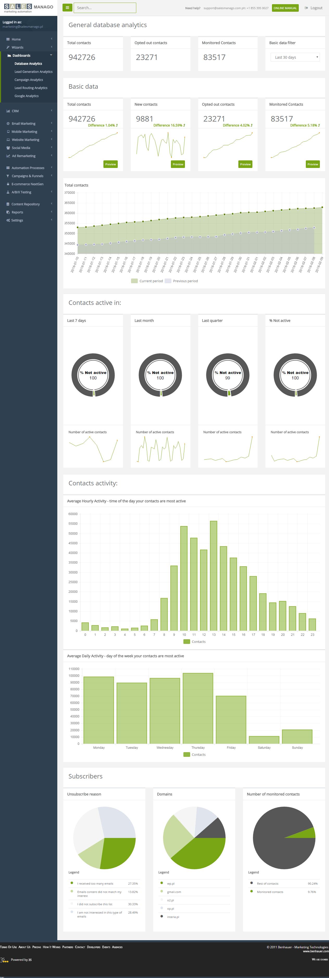 General Database Analytics